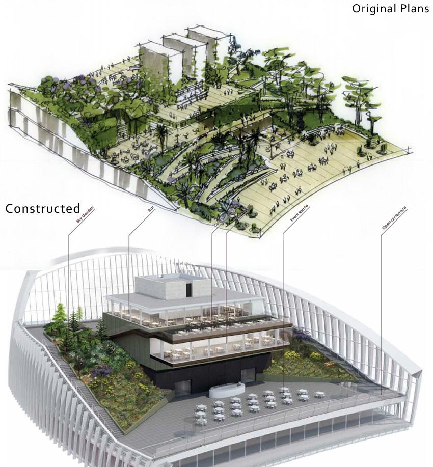 """Sky Garden Walk: TIL Of """"The Walkie-Talkie,"""" A Building In London That"""
